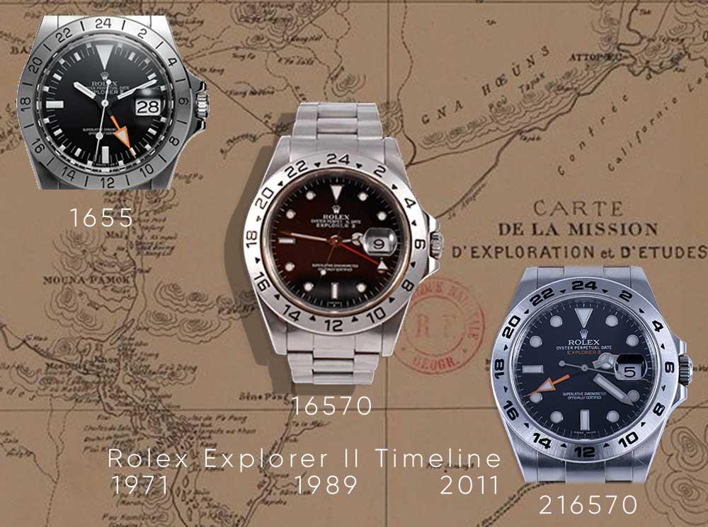 Rolex Explorer 2 model time line mostra